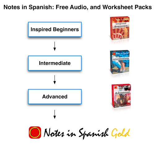 Learn Spanish With Notes in Spanish Audio